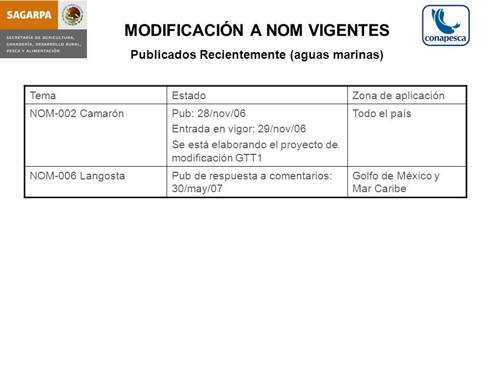 MODIFICACIÓN A NOM VIGENTES Publicados Recientemente (aguas marinas)