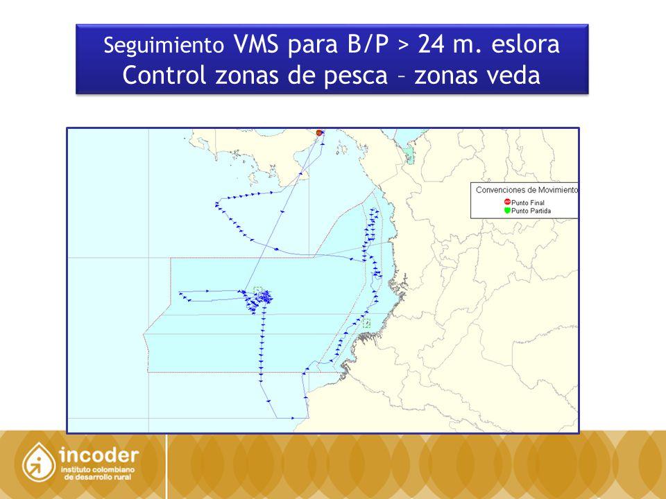 Control zonas de pesca – zonas veda