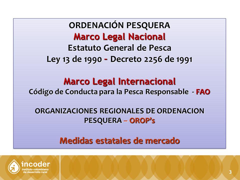 Estatuto General de Pesca Ley 13 de 1990 – Decreto 2256 de 1991