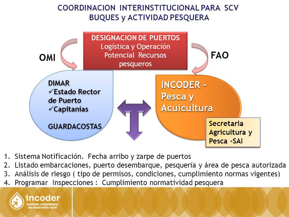 COORDINACION INTERINSTITUCIONAL PARA SCV BUQUES y ACTIVIDAD PESQUERA