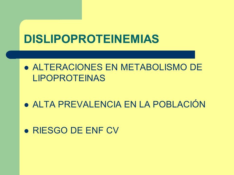 DISLIPOPROTEINEMIAS ALTERACIONES EN METABOLISMO DE LIPOPROTEINAS