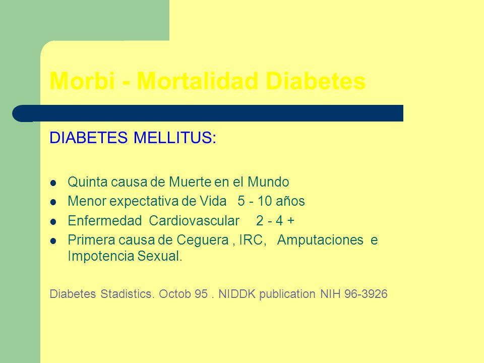 Morbi - Mortalidad Diabetes