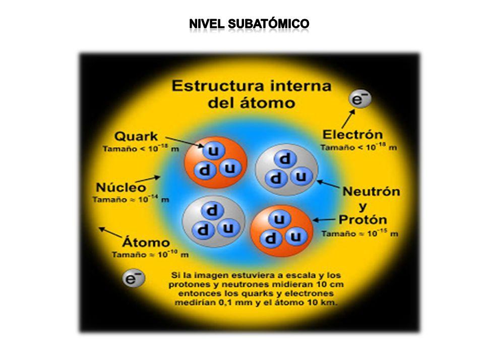 Nivel subatómico