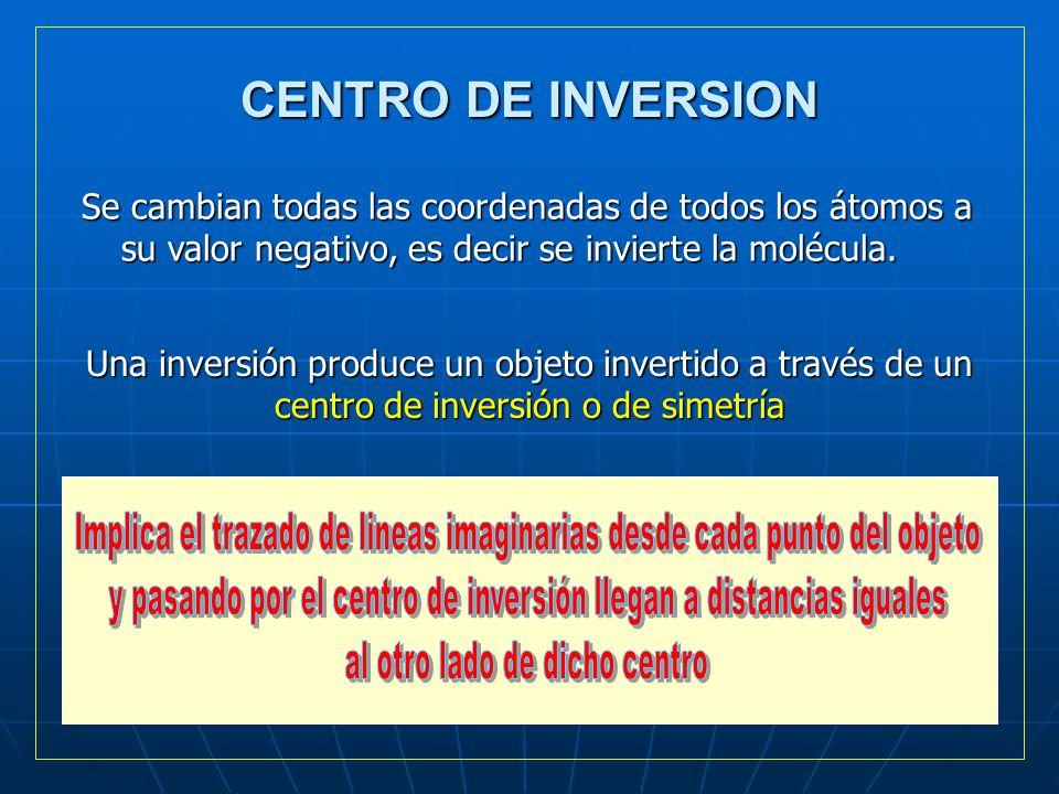 CENTRO DE INVERSION Se cambian todas las coordenadas de todos los átomos a su valor negativo, es decir se invierte la molécula.