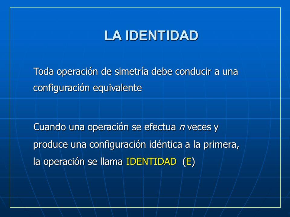 LA IDENTIDAD Toda operación de simetría debe conducir a una configuración equivalente.