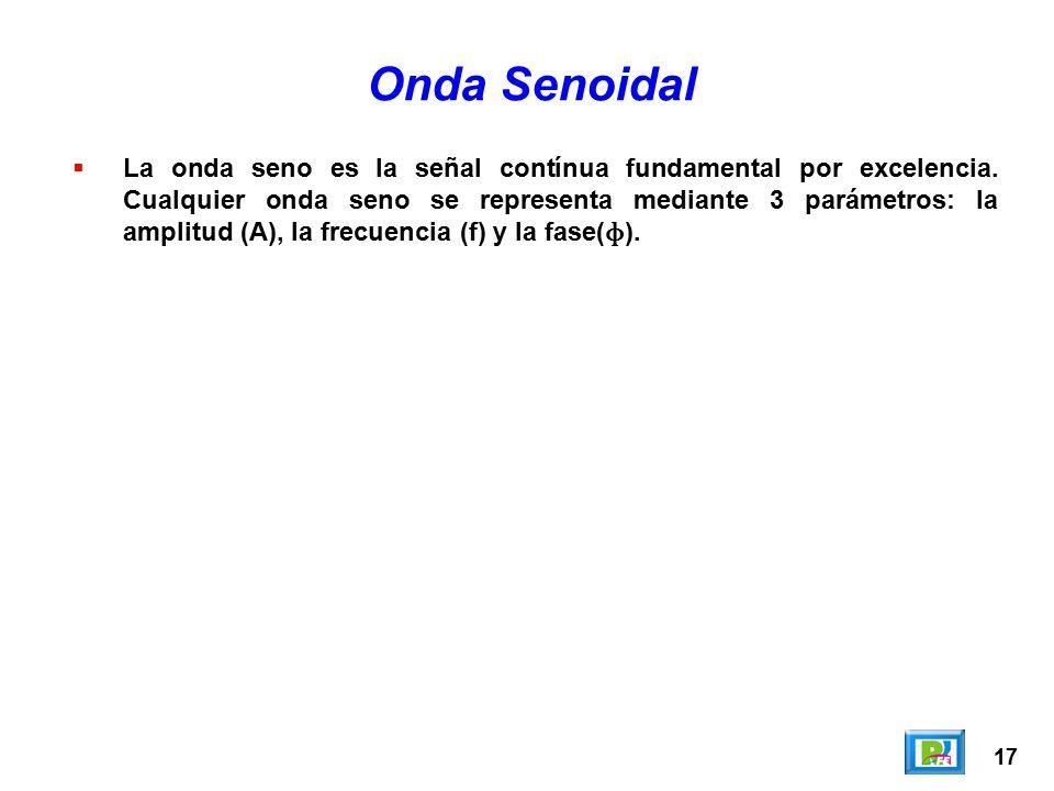 Onda Senoidal
