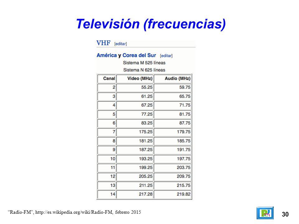 Televisión (frecuencias)