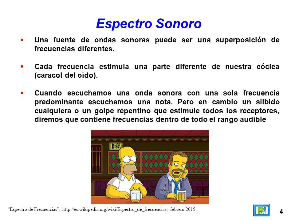 Espectro Sonoro Una fuente de ondas sonoras puede ser una superposición de frecuencias diferentes.