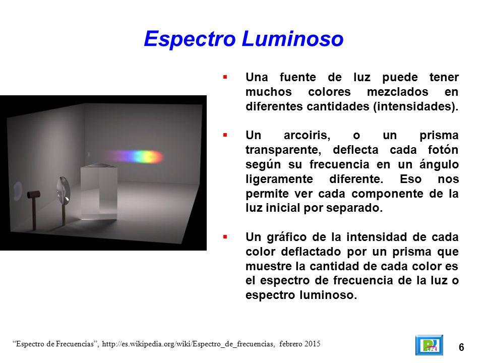 Espectro Luminoso Una fuente de luz puede tener muchos colores mezclados en diferentes cantidades (intensidades).