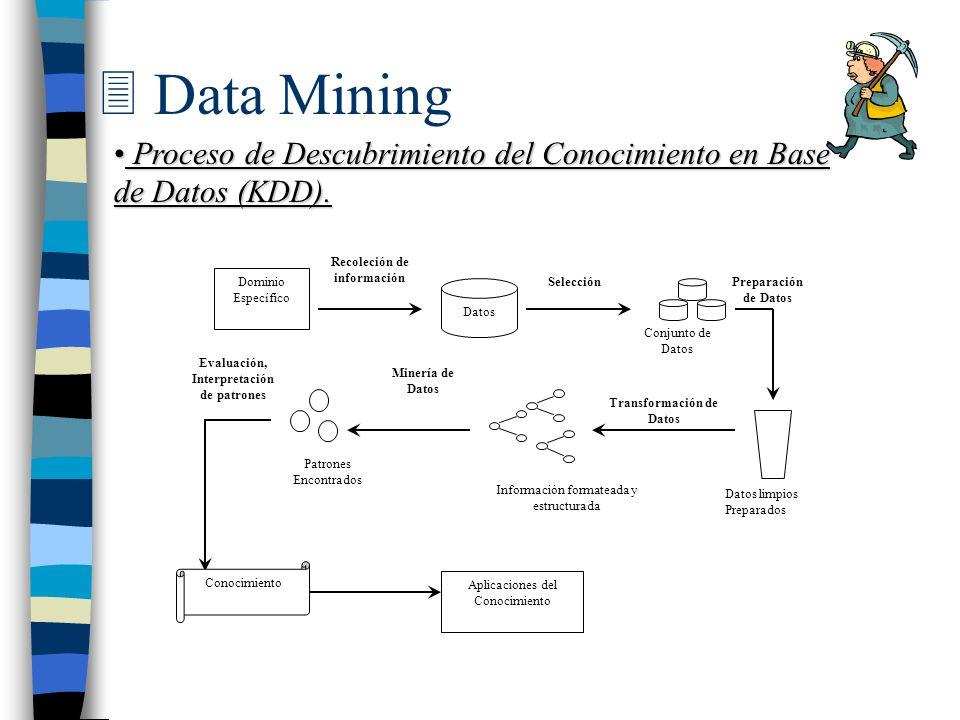 Data Mining Proceso de Descubrimiento del Conocimiento en Base