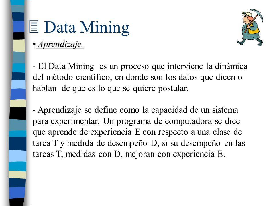 Data Mining Aprendizaje.