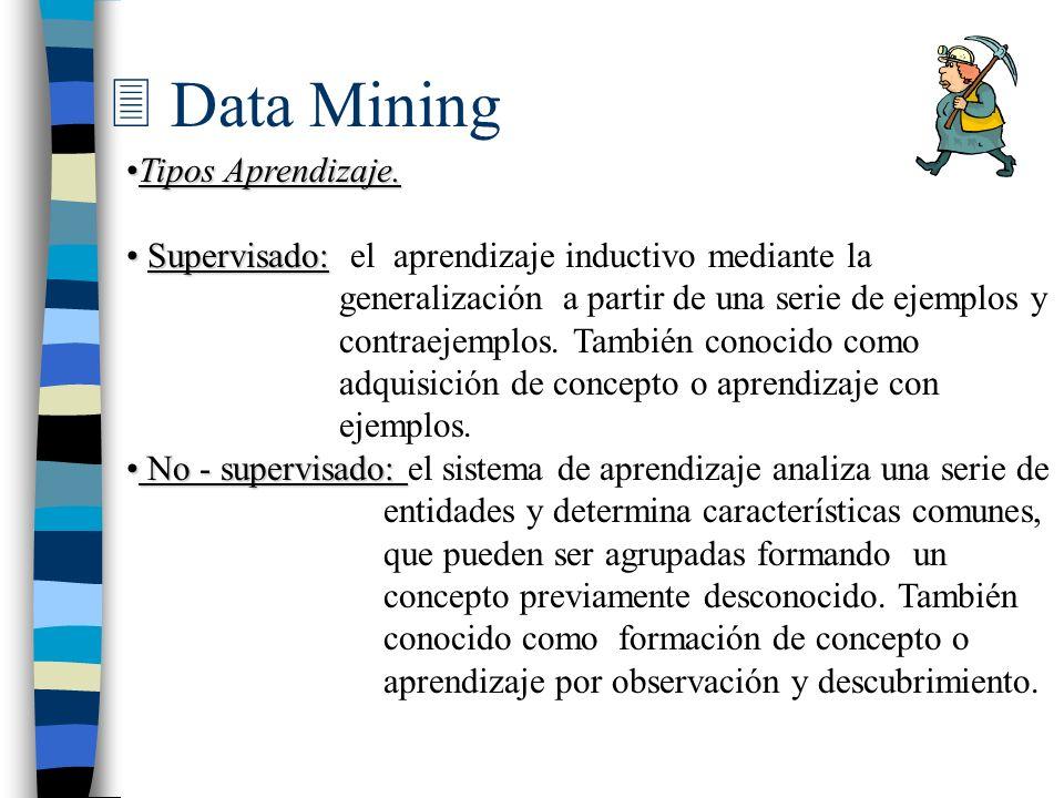 Data Mining Tipos Aprendizaje.