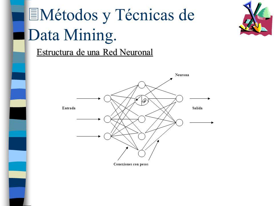 Métodos y Técnicas de Data Mining.