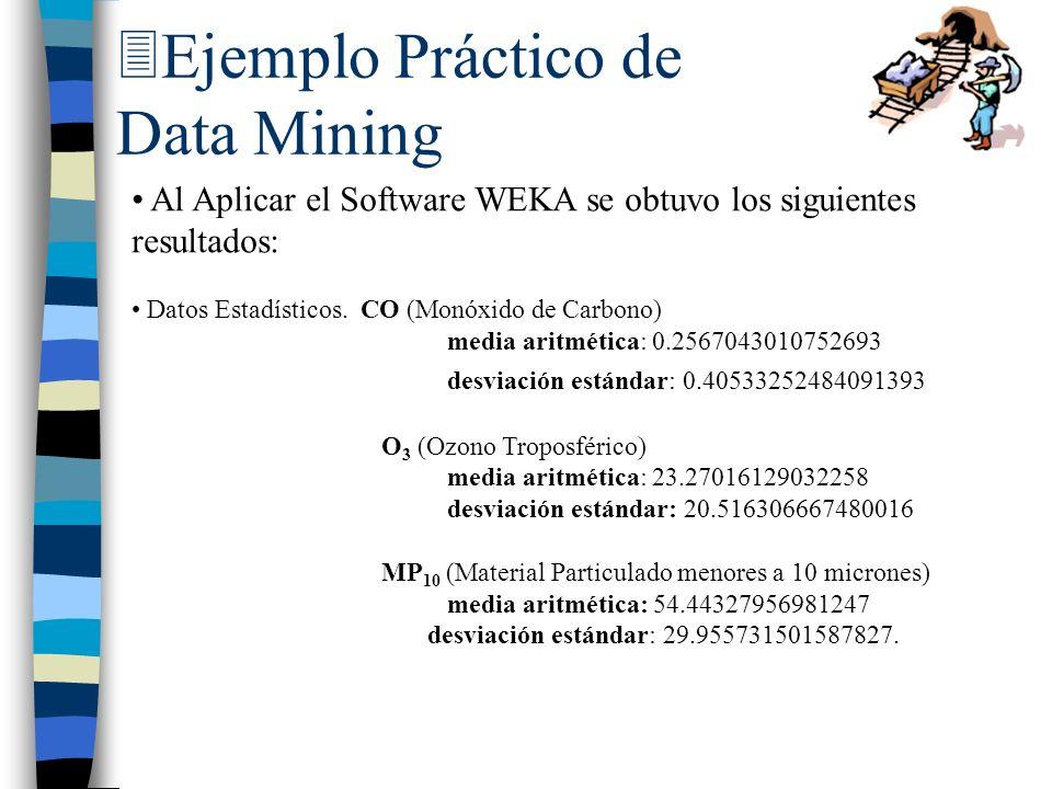 Ejemplo Práctico de Data Mining