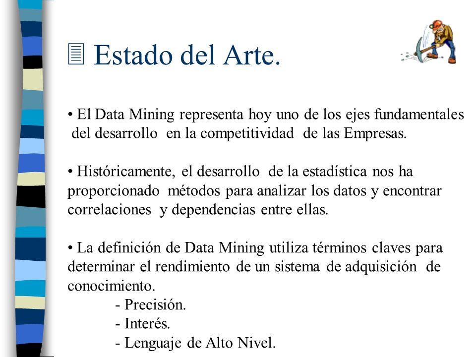 Estado del Arte.El Data Mining representa hoy uno de los ejes fundamentales. del desarrollo en la competitividad de las Empresas.