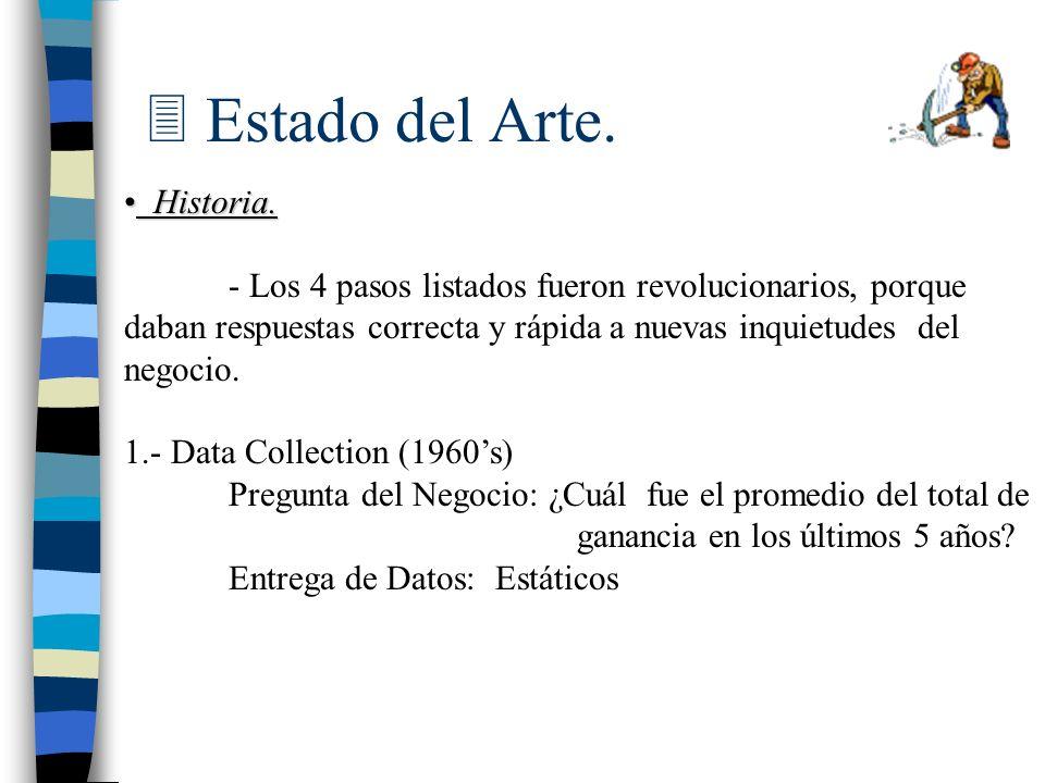 Estado del Arte. Historia.