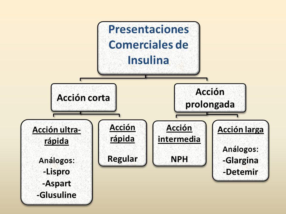 Presentaciones Comerciales de Insulina