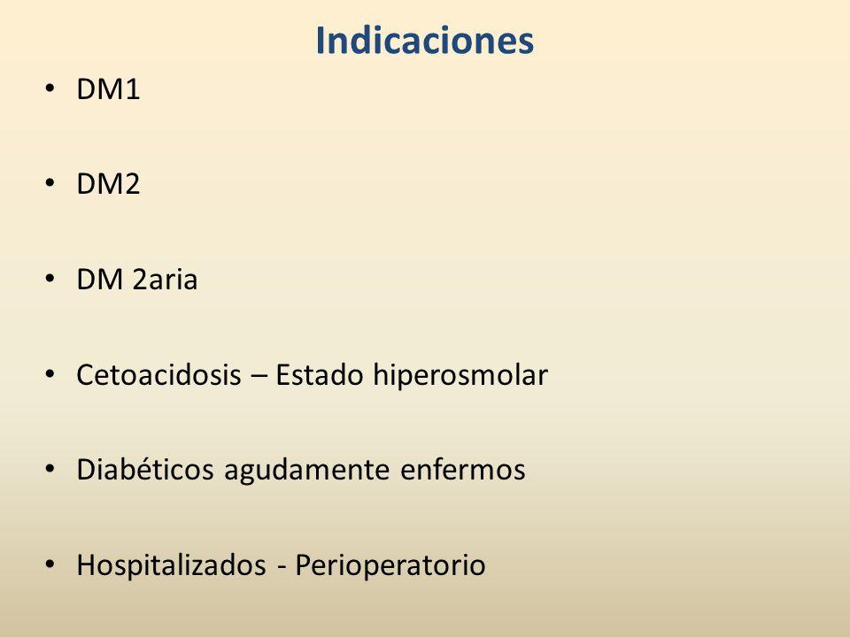 Indicaciones DM1 DM2 DM 2aria Cetoacidosis – Estado hiperosmolar