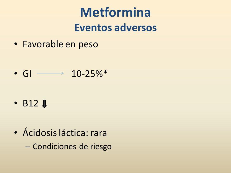 Metformina Eventos adversos