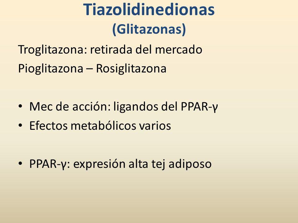 Tiazolidinedionas (Glitazonas)