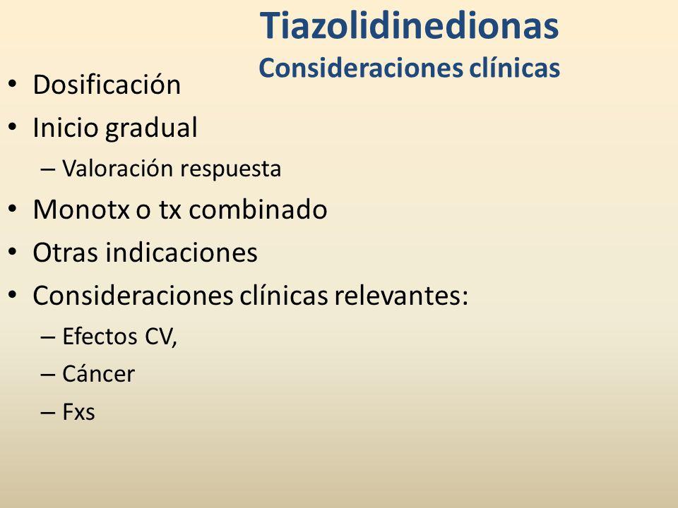 Tiazolidinedionas Consideraciones clínicas