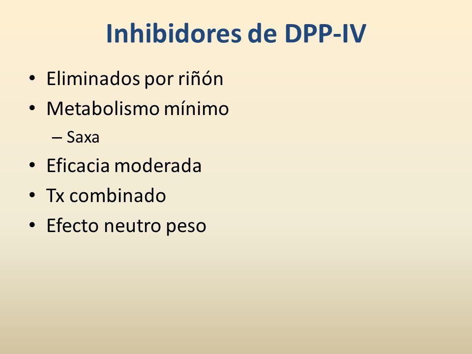 Inhibidores de DPP-IV Eliminados por riñón Metabolismo mínimo