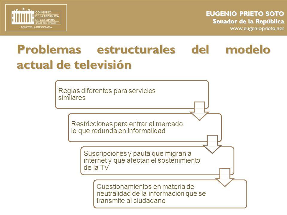 Problemas estructurales del modelo actual de televisión