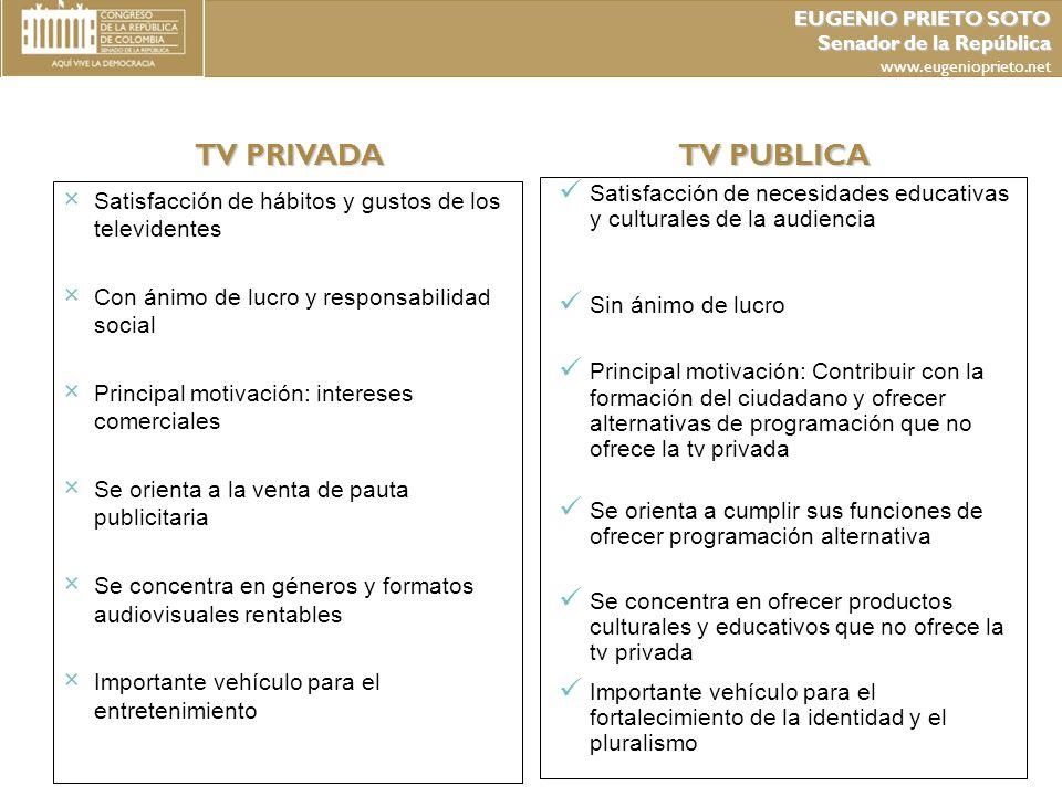 EUGENIO PRIETO SOTO Senador de la República. www.eugenioprieto.net. TV PRIVADA. TV PUBLICA. Satisfacción de hábitos y gustos de los televidentes.