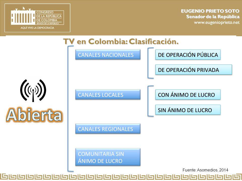 TV en Colombia: Clasificación.