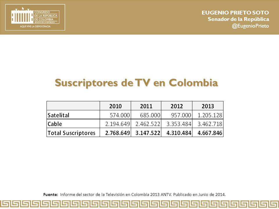Suscriptores de TV en Colombia