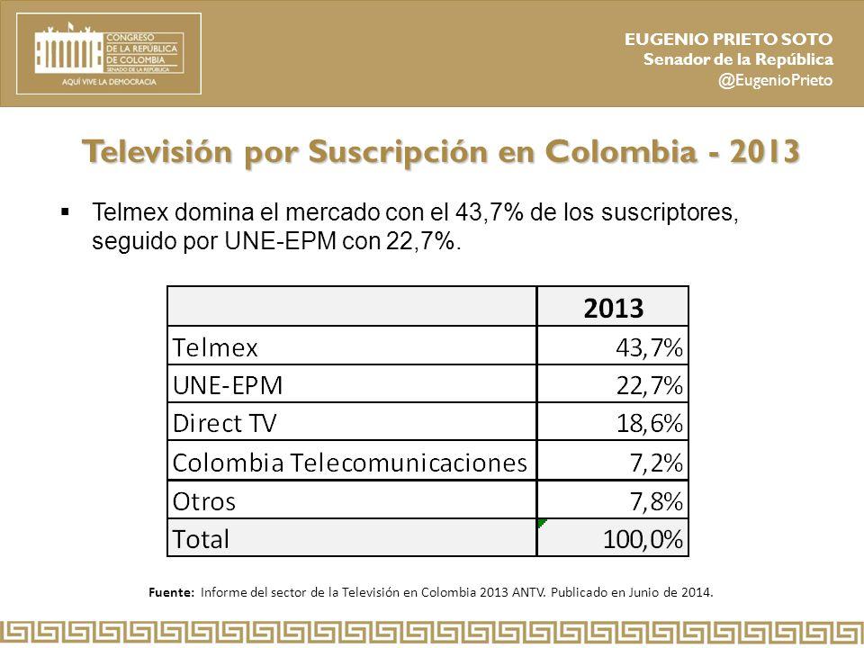 Televisión por Suscripción en Colombia - 2013