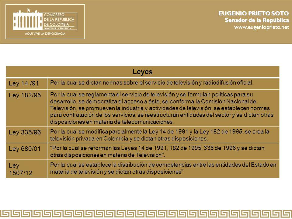 Leyes Ley 14 /91 Ley 182/95 Ley 335/96 Ley 680/01 Ley 1507/12