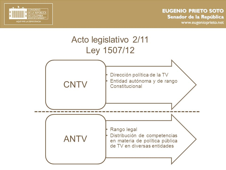 Acto legislativo 2/11 Ley 1507/12 CNTV ANTV EUGENIO PRIETO SOTO