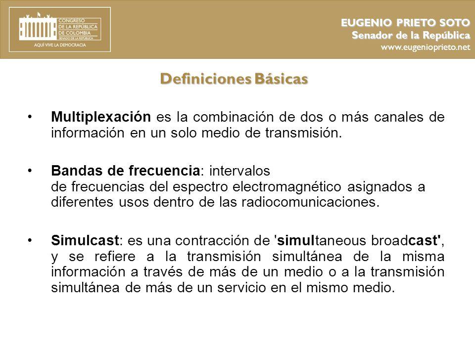 EUGENIO PRIETO SOTO Senador de la República. www.eugenioprieto.net. Definiciones Básicas.