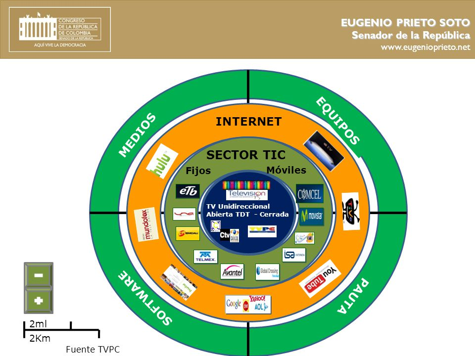 SECTOR TIC EQUIPOS INTERNET MEDIOS SOFTWARE PAUTA EUGENIO PRIETO SOTO