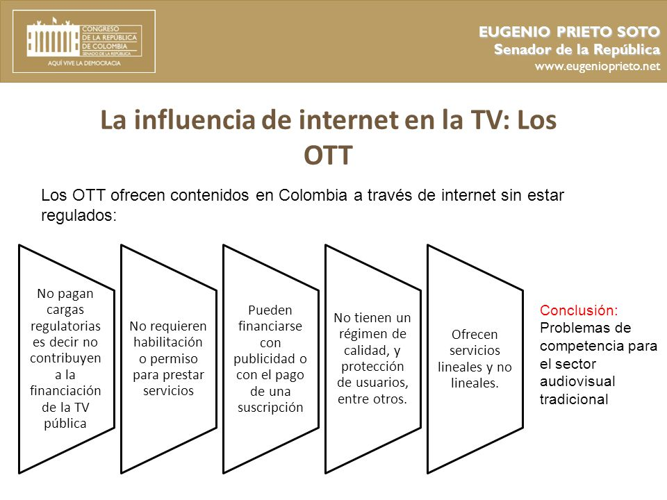 La influencia de internet en la TV: Los OTT