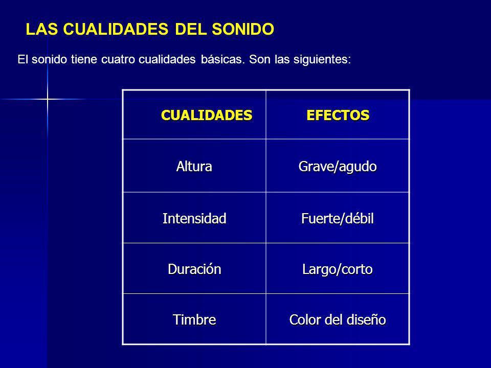 LAS CUALIDADES DEL SONIDO