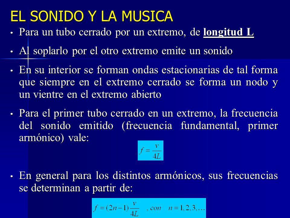 UNIVERSIDAD DE LA SERENA - DEPARTAMENTO DE FISICA