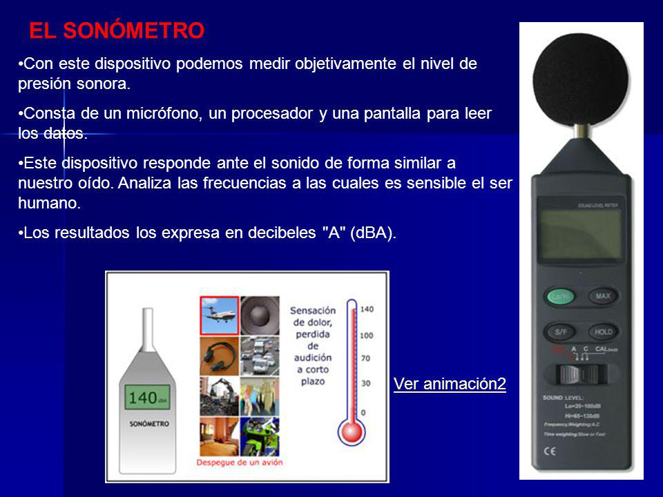 EL SONÓMETRO Con este dispositivo podemos medir objetivamente el nivel de presión sonora.
