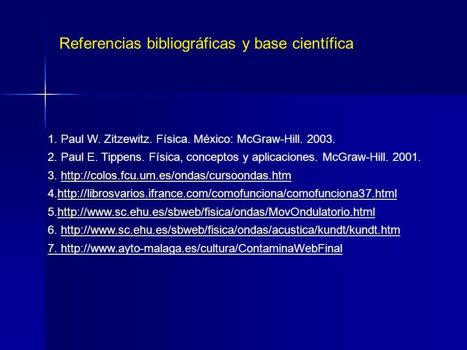 Referencias bibliográficas y base científica