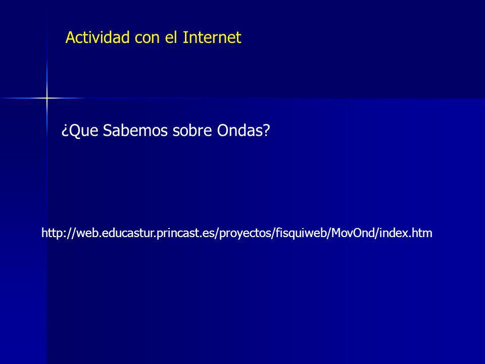 Actividad con el Internet