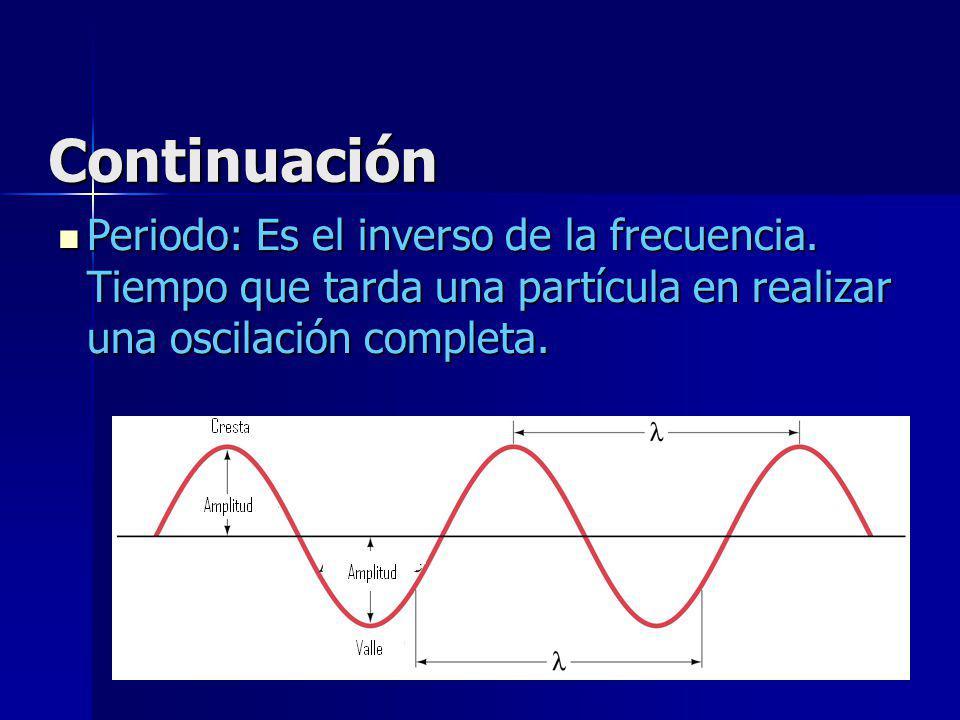 Continuación Periodo: Es el inverso de la frecuencia.