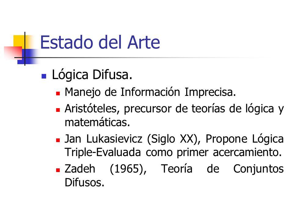 Estado del Arte Lógica Difusa. Manejo de Información Imprecisa.