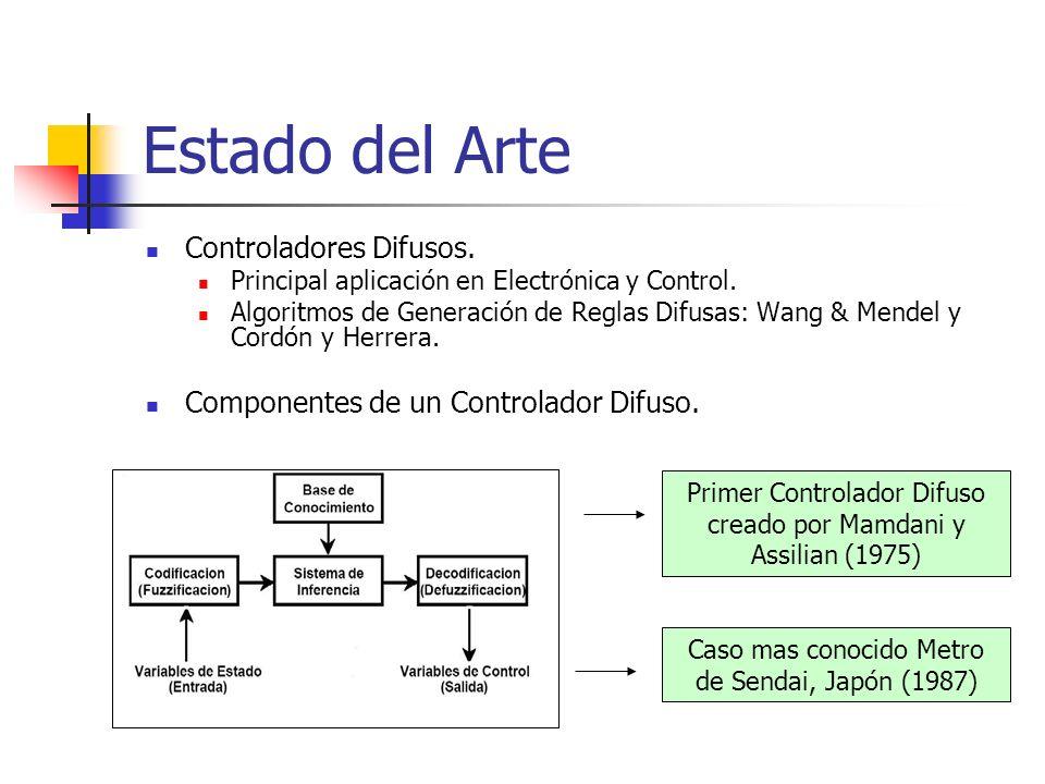 Estado del Arte Controladores Difusos.