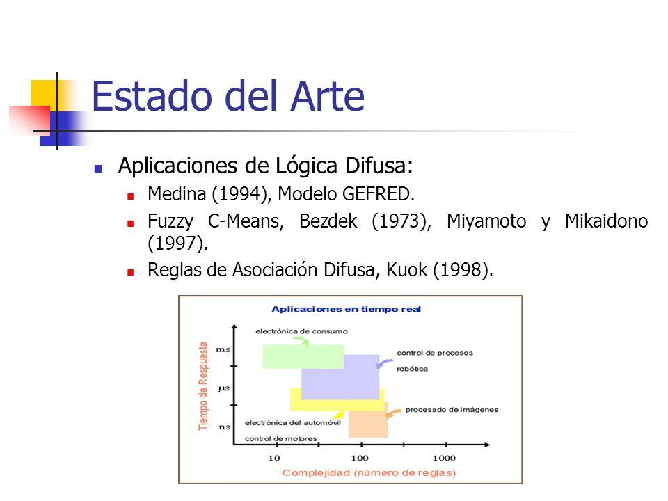 Estado del Arte Aplicaciones de Lógica Difusa: