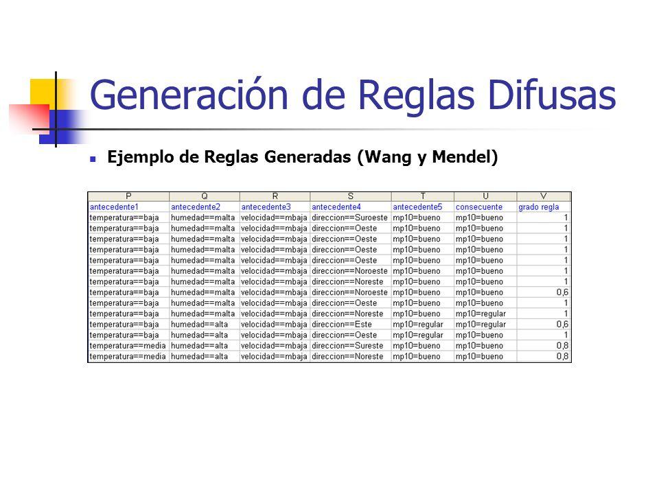 Generación de Reglas Difusas