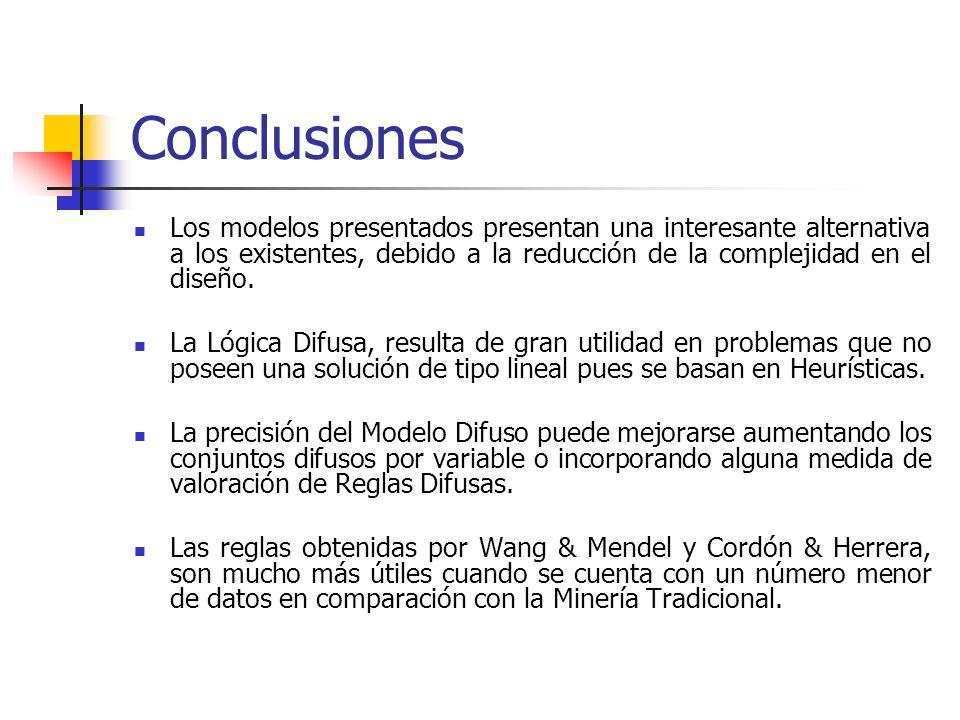 Conclusiones Los modelos presentados presentan una interesante alternativa a los existentes, debido a la reducción de la complejidad en el diseño.
