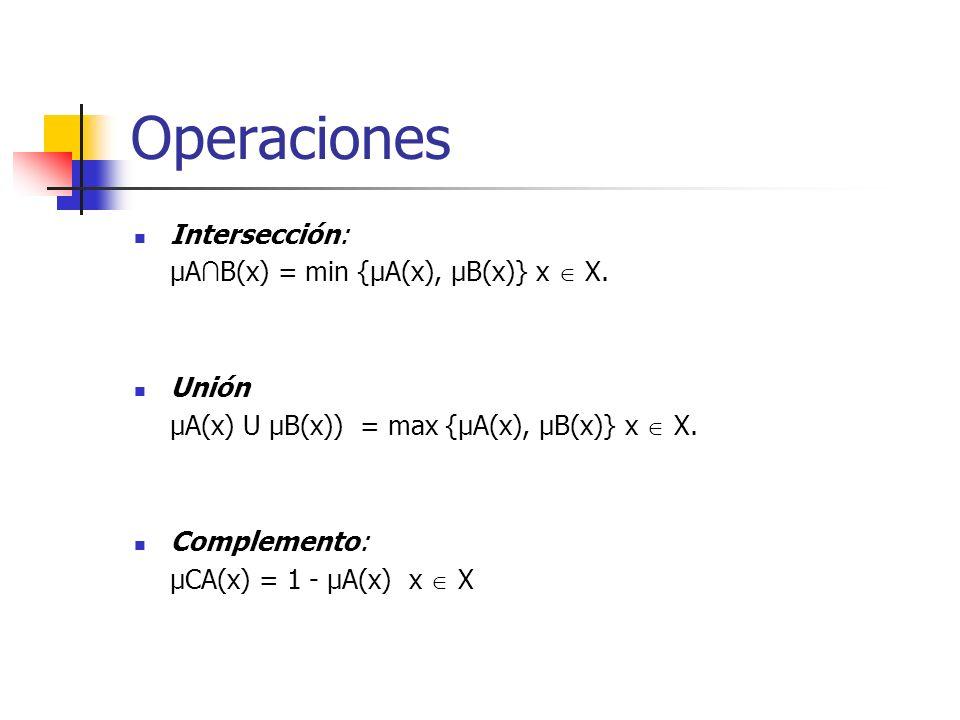 Operaciones Intersección: μA∩B(x) = min {μA(x), μB(x)} x  X. Unión