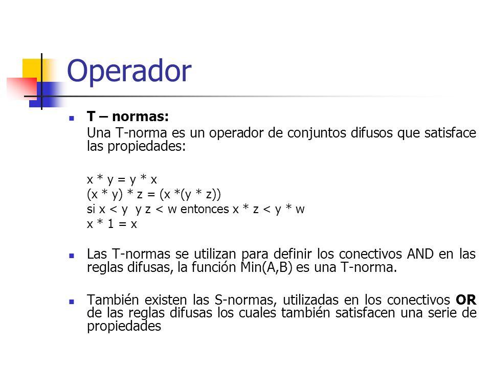 Operador T – normas: Una T-norma es un operador de conjuntos difusos que satisface las propiedades: