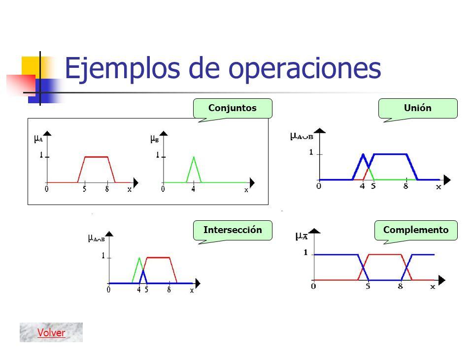 Ejemplos de operaciones
